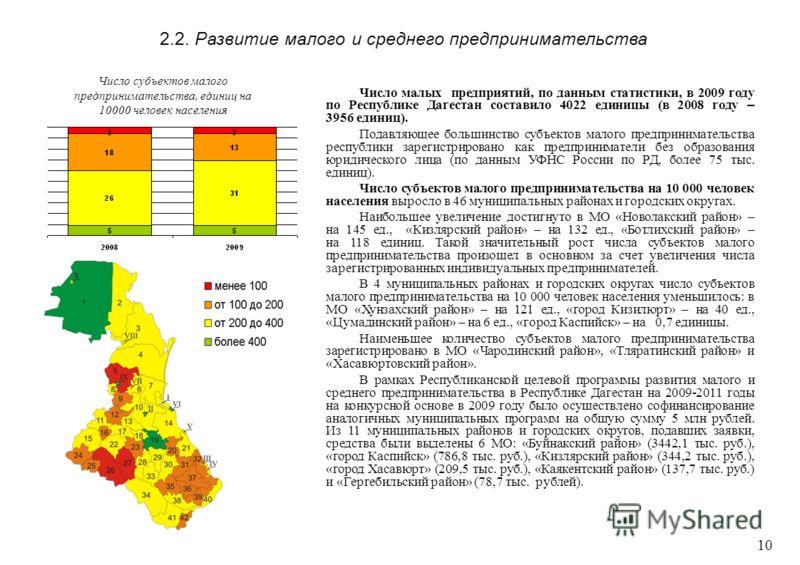 10 2.2. Развитие малого и среднего предпринимательства Число субъектов малого предпринимательства, единиц на 10000 человек населения Число малых предприятий, по данным статистики, в 2009 году по Республике Дагестан составило 4022 единицы (в 2008 году