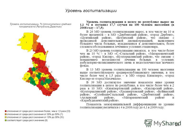 26 Уровень госпитализации Уровень госпитализации, % (относительно среднего показателя по Республике Дагестан) Уровень госпитализации в целом по республике вырос на 1,1 % и составил 17,7 случая на 100 человек населения (в 2008 году – 17,5). В 26 МО ур