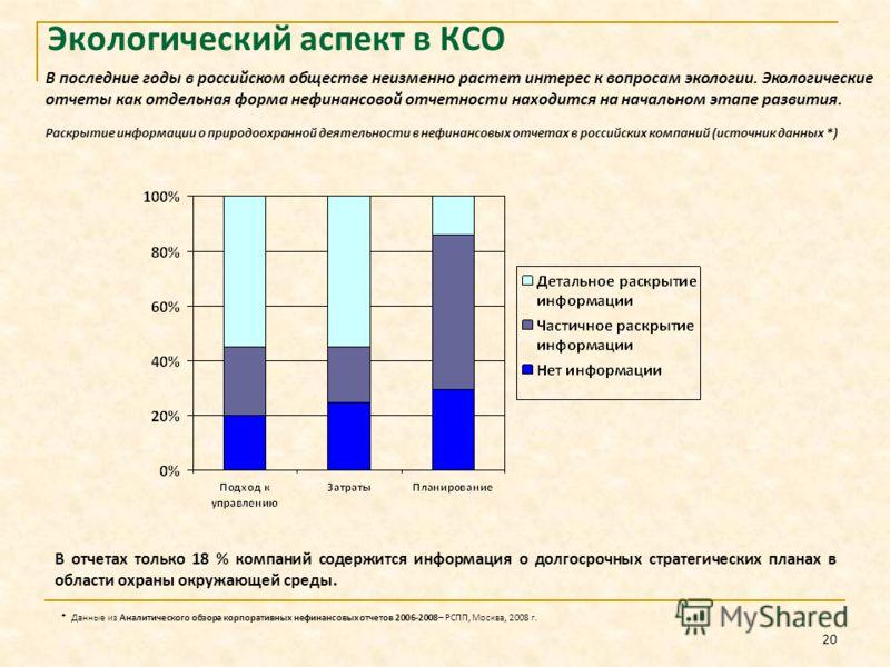 20 Экологический аспект в КСО В последние годы в российском обществе неизменно растет интерес к вопросам экологии. Экологические отчеты как отдельная форма нефинансовой отчетности находится на начальном этапе развития. Раскрытие информации о природоо