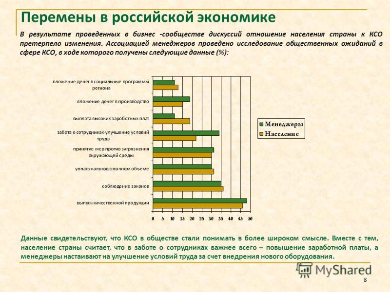 8 Перемены в российской экономике В результате проведенных в бизнес -сообществе дискуссий отношение населения страны к КСО претерпело изменения. Ассоциацией менеджеров проведено исследование общественных ожиданий в сфере КСО, в ходе которого получены
