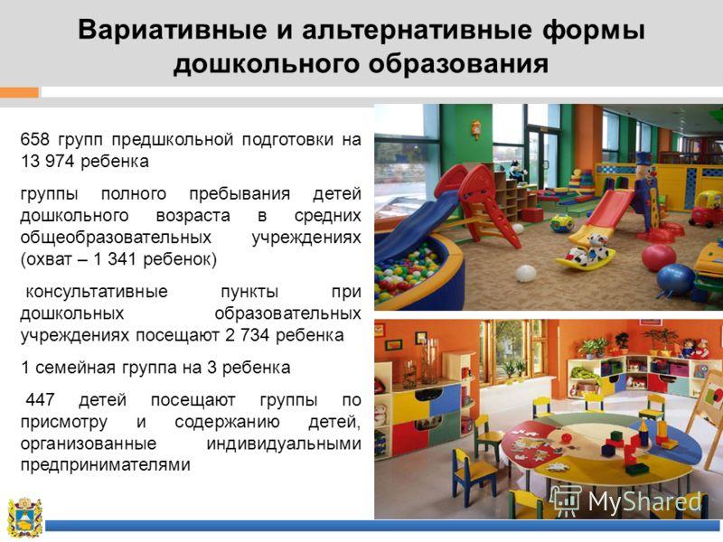 Вариативные и альтернативные формы дошкольного образования 658 групп предшкольной подготовки на 13 974 ребенка группы полного пребывания детей дошкольного возраста в средних общеобразовательных учреждениях (охват – 1 341 ребенок) консультативные пунк