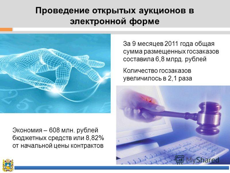 Проведение открытых аукционов в электронной форме За 9 месяцев 2011 года общая сумма размещенных госзаказов составила 6,8 млрд. рублей Количество госзаказов увеличилось в 2,1 раза Экономия – 608 млн. рублей бюджетных средств или 8,82% от начальной це