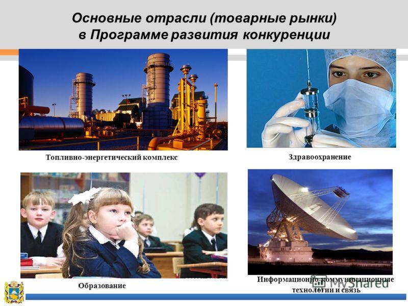 Основные отрасли (товарные рынки) в Программе развития конкуренции Топливно-энергетический комплекс Образование Здравоохранение Информационно-коммуникационные технологии и связь