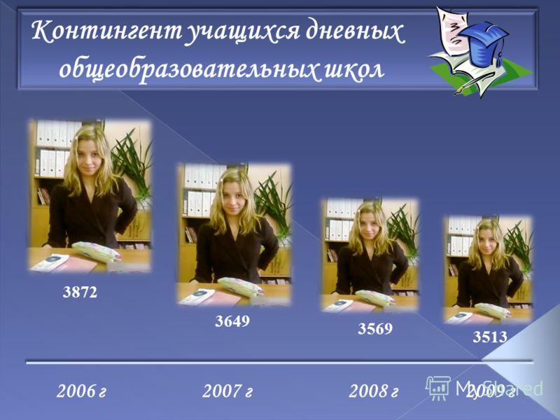 Контингент учащихся дневных общеобразовательных школ Контингент учащихся дневных общеобразовательных школ 2006 г 2007 г 2008 г 2009 г 3872 3649 3569 3513