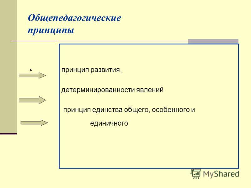 Общепедагогические принципы принцип развития, детерминированности явлений принцип единства общего, особенного и единичного