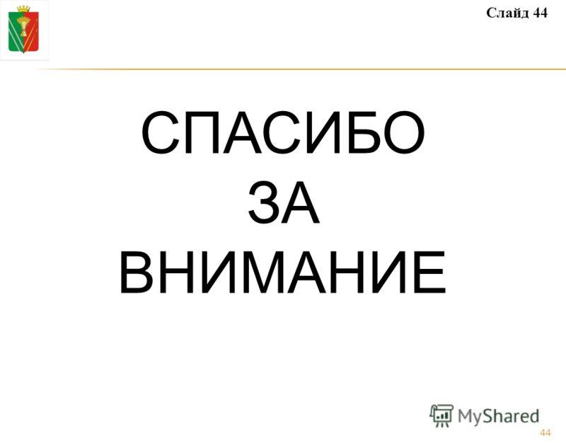СПАСИБО ЗА ВНИМАНИЕ Слайд 44 44
