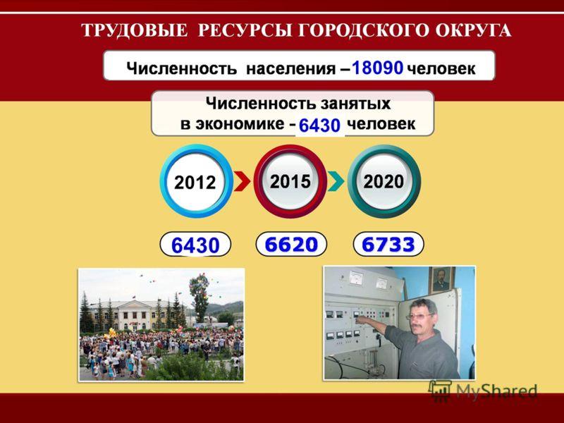 2012 6430 18090 6430