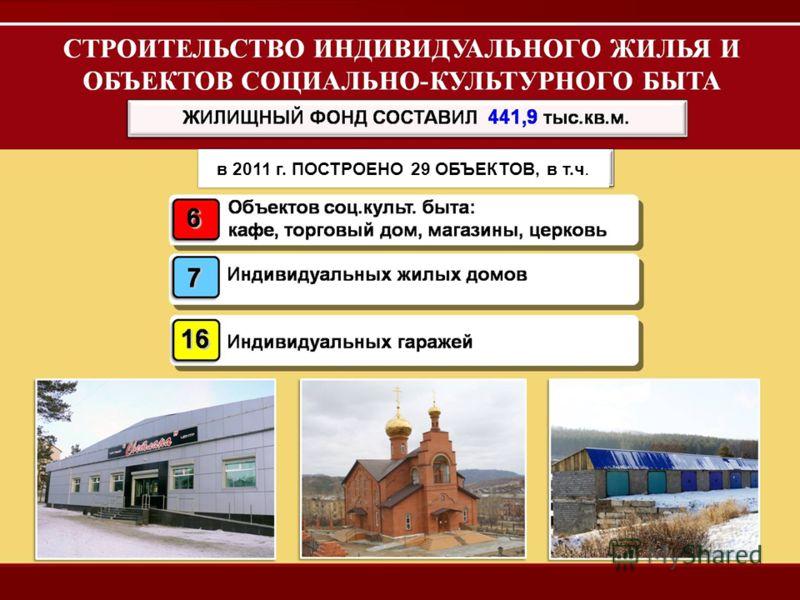 В В в 2011 г. ПОСТРОЕНО 29 ОБЪЕКТОВ, в т.ч.
