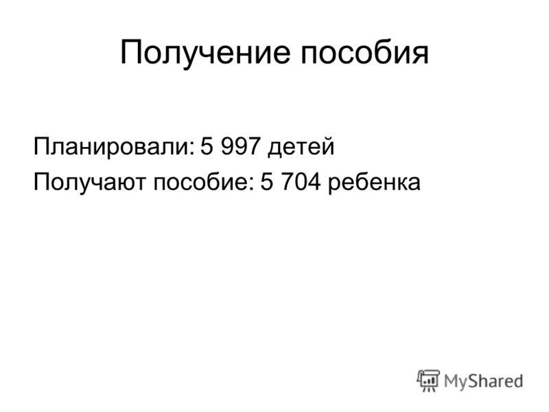 Получение пособия Планировали: 5 997 детей Получают пособие: 5 704 ребенка