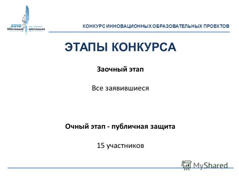 Заочный этап Все заявившиеся Очный этап - публичная защита 15 участников ЭТАПЫ КОНКУРСА КОНКУРС ИННОВАЦИОННЫХ ОБРАЗОВАТЕЛЬНЫХ ПРОЕКТОВ