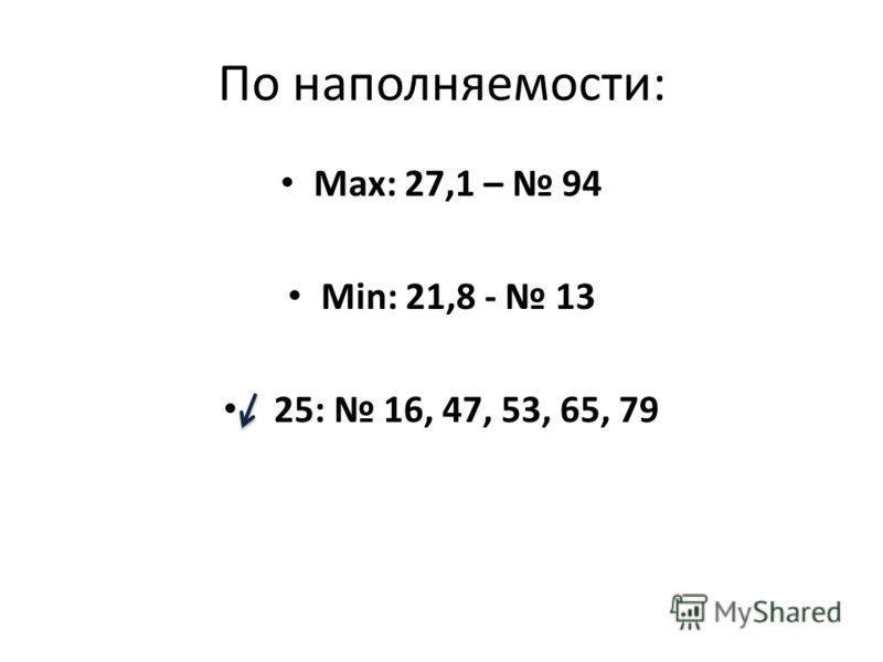 По наполняемости: Max: 27,1 – 94 Min: 21,8 - 13 25: 16, 47, 53, 65, 79