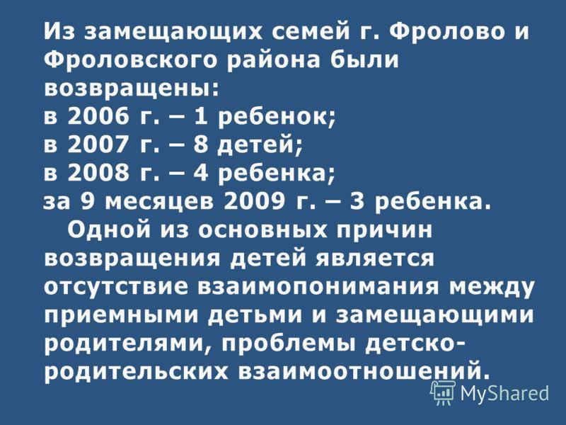 Из замещающих семей г. Фролово и Фроловского района были возвращены: в 2006 г. – 1 ребенок;в 2006 г. – 1 ребенок; в 2007 г. – 8 детей;в 2007 г. – 8 детей; в 2008 г. – 4 ребенка;в 2008 г. – 4 ребенка; за 9 месяцев 2009 г. – 3 ребенка.за 9 месяцев 2009