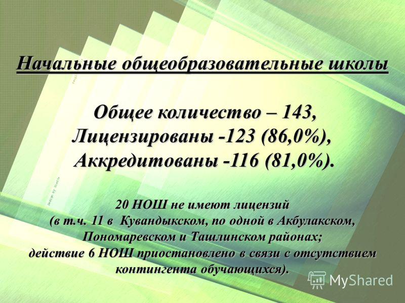 Начальные общеобразовательные школы Общее количество – 143, Лицензированы -123 (86,0%), Аккредитованы -116 (81,0%). 20 НОШ не имеют лицензий (в т.ч. 11 в Кувандыкском, по одной в Акбулакском, Пономаревском и Ташлинском районах; действие 6 НОШ приоста