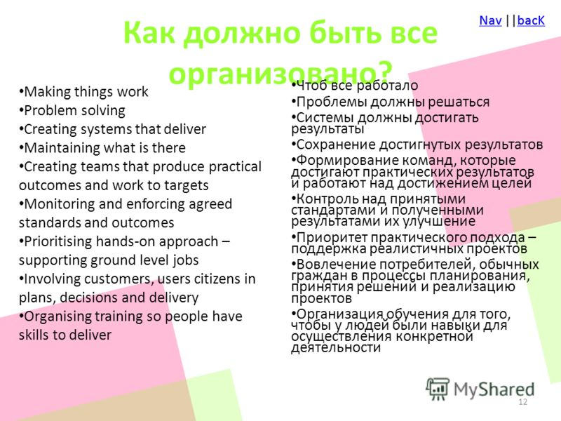 NavNav ||bacKbacKNavNav ||bacKbacK Как должно быть все организовано? Making things work Problem solving Creating systems that deliver Maintaining what is there Creating teams that produce practical outcomes and work to targets Monitoring and enforcin