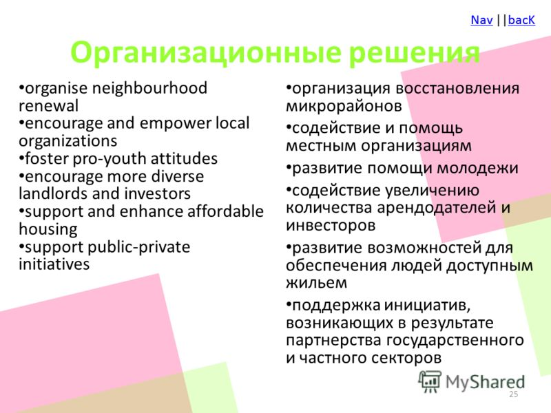 NavNav ||bacKbacKNavNav ||bacKbacK Организационные решения organise neighbourhood renewal encourage and empower local organizations foster pro-youth attitudes encourage more diverse landlords and investors support and enhance affordable housing suppo