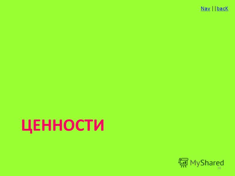 NavNav ||bacKbacK ЦЕННОСТИ 38