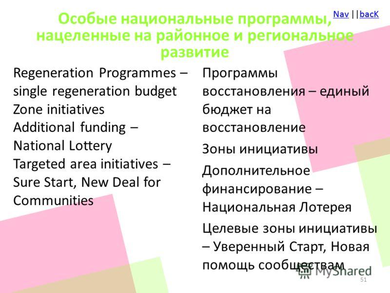 NavNav ||bacKbacKNavNav ||bacKbacK Особые национальные программы, нацеленные на районное и региональное развитие Regeneration Programmes – single regeneration budget Zone initiatives Additional funding – National Lottery Targeted area initiatives – S