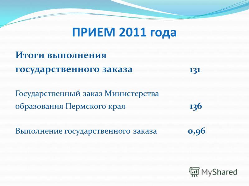 ПРИЕМ 2011 года Итоги выполнения государственного заказа 131 Государственный заказ Министерства образования Пермского края 136 Выполнение государственного заказа 0,96