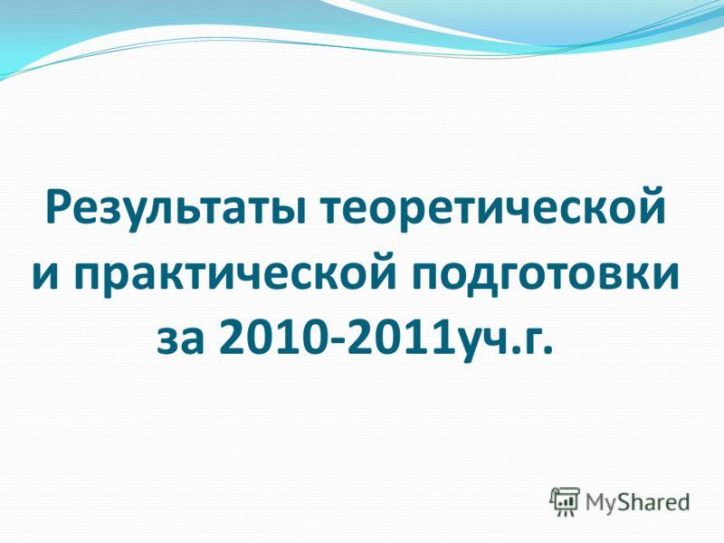 Результаты теоретической и практической подготовки за 2010-2011уч.г.