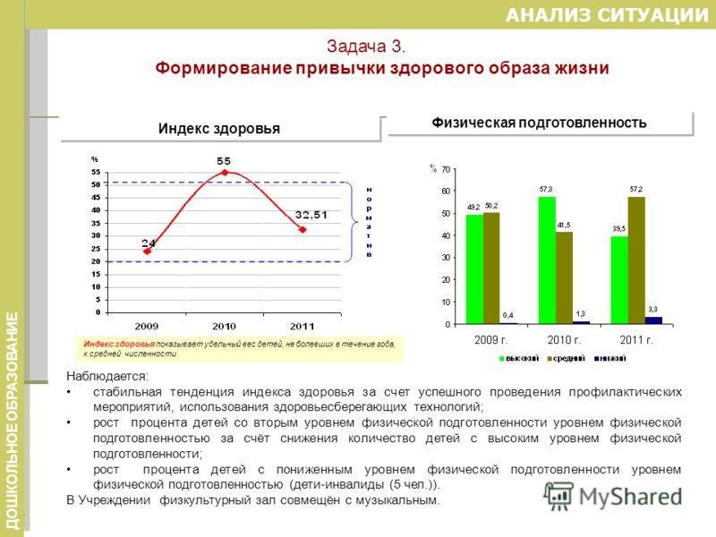 Индекс здоровья Физическая подготовленность Индекс здоровья показывает удельный вес детей, не болевших в течение года, к средней численности Наблюдается: стабильная тенденция индекса здоровья за счет успешного проведения профилактических мероприятий,