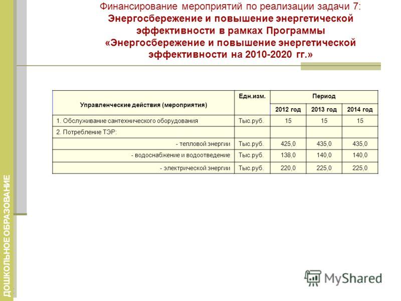 Финансирование мероприятий по реализации задачи 7: Энергосбережение и повышение энергетической эффективности в рамках Программы «Энергосбережение и повышение энергетической эффективности на 2010-2020 гг.» ДОШКОЛЬНОЕ ОБРАЗОВАНИЕ Управленческие действи