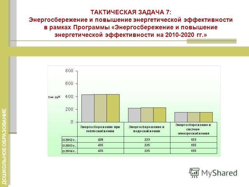 ТАКТИЧЕСКАЯ ЗАДАЧА 7: Энергосбережение и повышение энергетической эффективности в рамках Программы «Энергосбережение и повышение энергетической эффективности на 2010-2020 гг.» ДОШКОЛЬНОЕ ОБРАЗОВАНИЕ