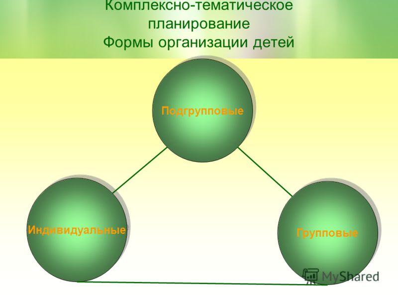 Комплексно-тематическое планирование Формы организации детей Индивидуальные Подгрупповые Групповые