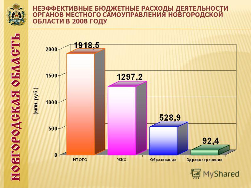 НЕЭФФЕКТИВНЫЕ БЮДЖЕТНЫЕ РАСХОДЫ ДЕЯТЕЛЬНОСТИ ОРГАНОВ МЕСТНОГО САМОУПРАВЛЕНИЯ НОВГОРОДСКОЙ ОБЛАСТИ В 2008 ГОДУ