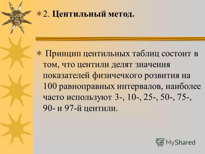 2. Центильный метод. Принцип центильных таблиц состоит в том, что центили делят значения показателей физичечкого розвития на 100 равноправных интервалов, наиболее часто используют 3-, 10-, 25-, 50-, 75-, 90- и 97-й центили.