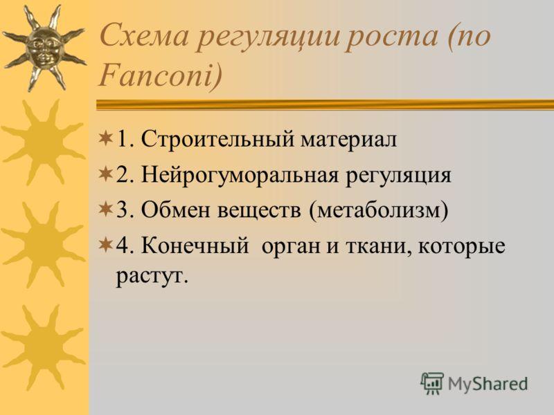 Схема регуляции роста (по Fanconi) 1. Строительный материал 2. Нейрогуморальная регуляция 3. Обмен веществ (метаболизм) 4. Конечный орган и ткани, которые растут.