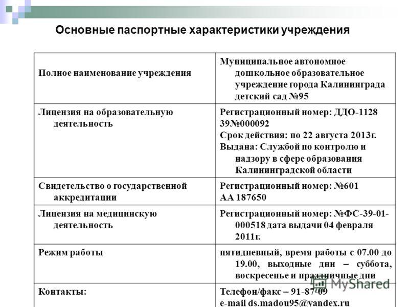 Основные паспортные характеристики учреждения Полное наименование учреждения Муниципальное автономное дошкольное образовательное учреждение города Калининграда детский сад 95 Лицензия на образовательную деятельность Регистрационный номер: ДДО-1128 39