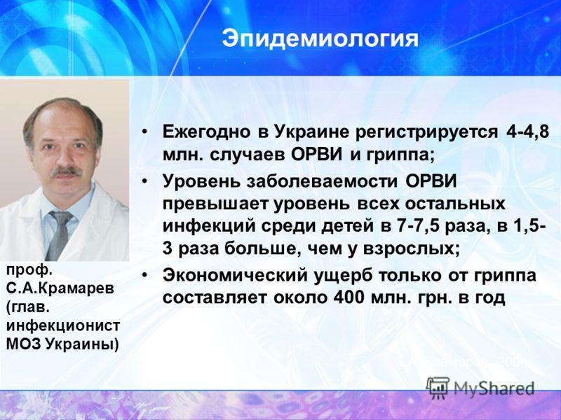 Эпидемиология Ежегодно в Украине регистрируется 4-4,8 млн. случаев ОРВИ и гриппа; Уровень заболеваемости ОРВИ превышает уровень всех остальных инфекций среди детей в 7-7,5 раза, в 1,5- 3 раза больше, чем у взрослых; Экономический ущерб только от грип
