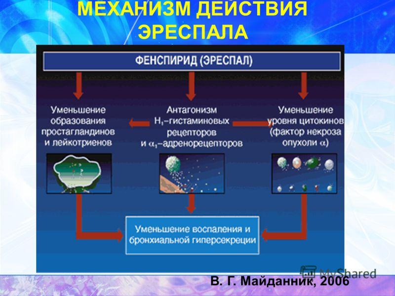 МЕХАНИЗМ ДЕЙСТВИЯ ЭРЕСПАЛА В. Г. Майданник, 2006
