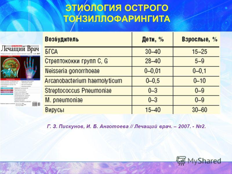 ЭТИОЛОГИЯ ОСТРОГО ТОНЗИЛЛОФАРИНГИТА Г. З. Пискунов, И. Б. Анготоева // Лечащий врач. – 2007. - 2.