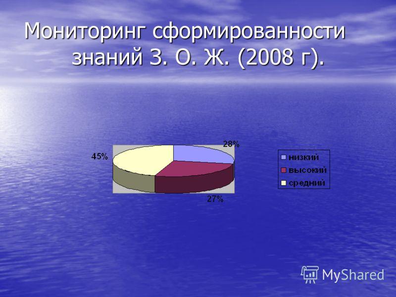 Мониторинг сформированности знаний З. О. Ж. (2008 г).
