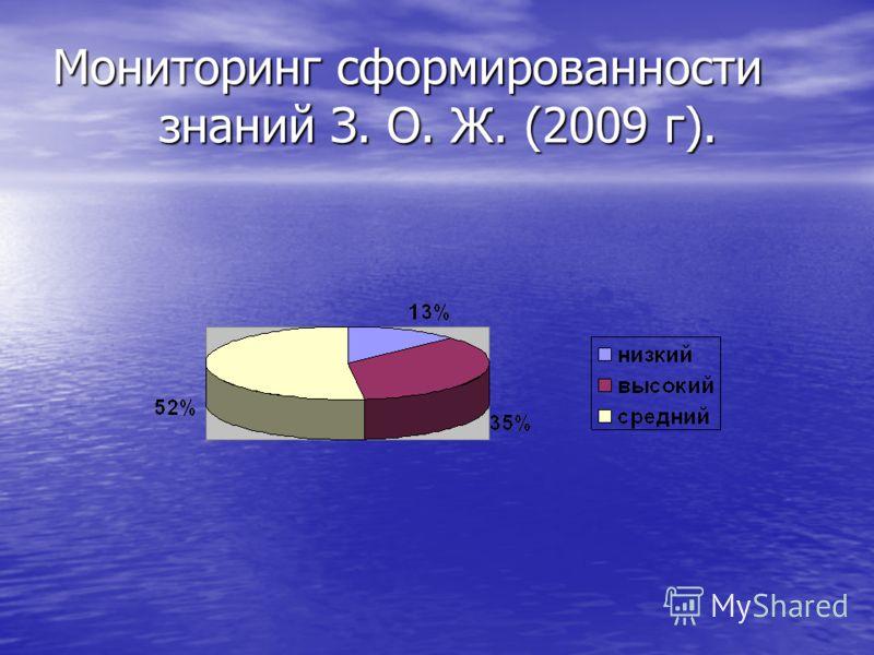 Мониторинг сформированности знаний З. О. Ж. (2009 г).