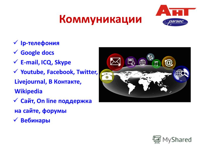 Коммуникации Ip-телефония Google docs E-mail, ICQ, Skype Youtube, Facebook, Twitter, Livejournal, В Контакте, Wikipedia Сайт, On line поддержка на сайте, форумы Вебинары
