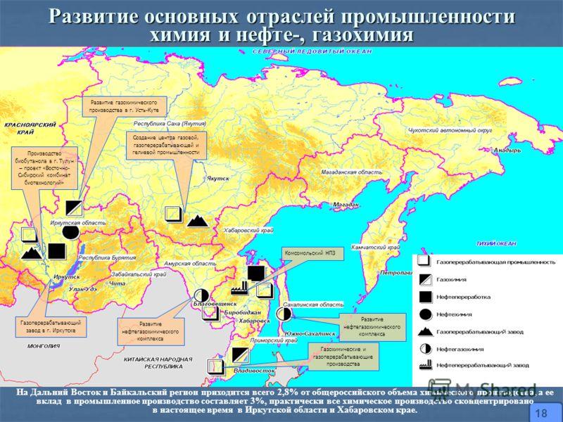 Развитие основных отраслей промышленности химия и нефте-, газохимия 18 На Дальний Восток и Байкальский регион приходится всего 2,8% от общероссийского объема химического производства, а ее вклад в промышленное производство составляет 3%, практически