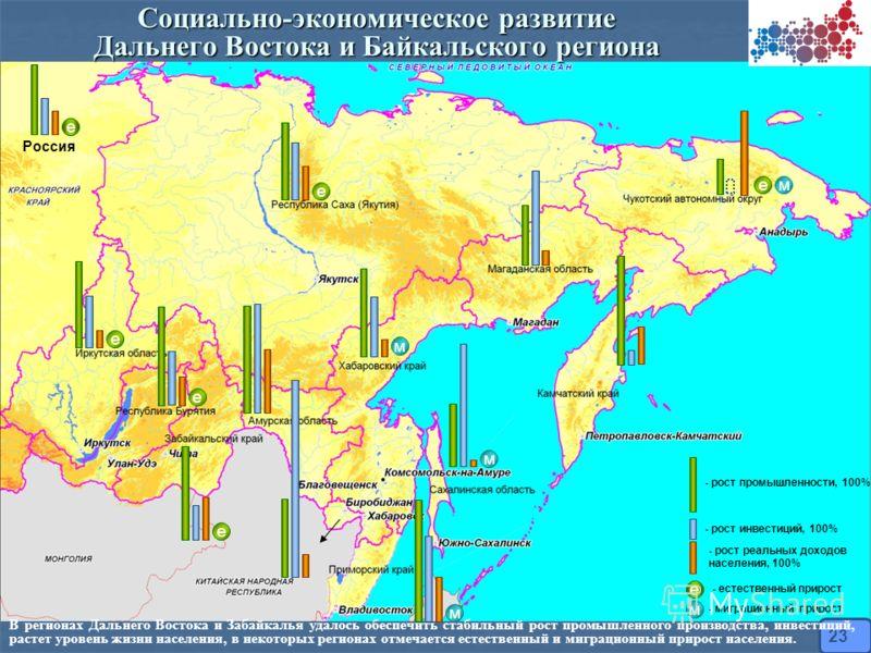 Социально-экономическое развитие Дальнего Востока и Байкальского региона 23 В регионах Дальнего Востока и Забайкалья удалось обеспечить стабильный рост промышленного производства, инвестиций, растет уровень жизни населения, в некоторых регионах отмеч