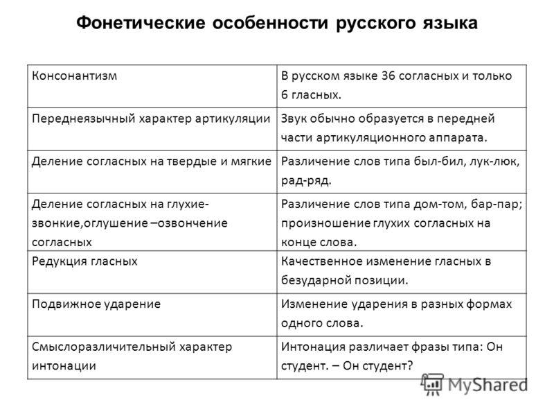 Фонетические особенности русского языка Консонантизм В русском языке 36 согласных и только 6 гласных. Переднеязычный характер артикуляции Звук обычно образуется в передней части артикуляционного аппарата. Деление согласных на твердые и мягкие Различе