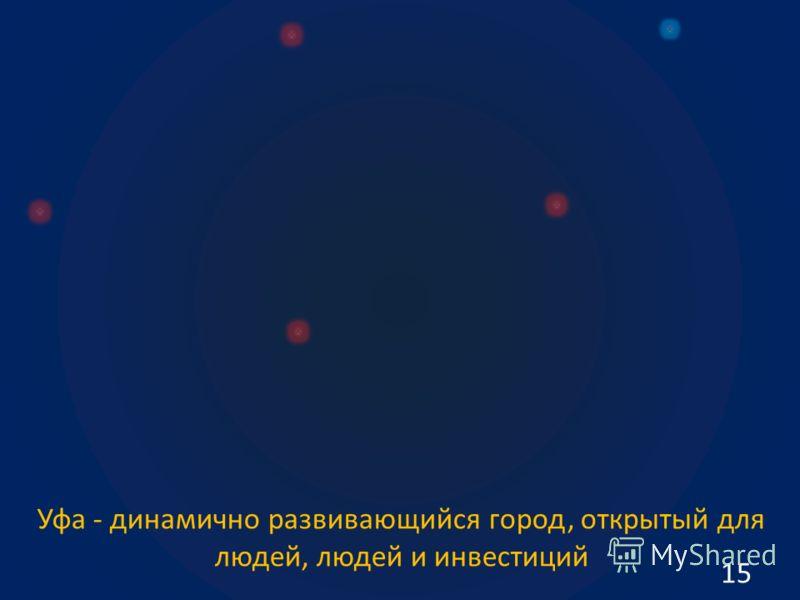 15 Уфа - динамично развивающийся город, открытый для людей, людей и инвестиций