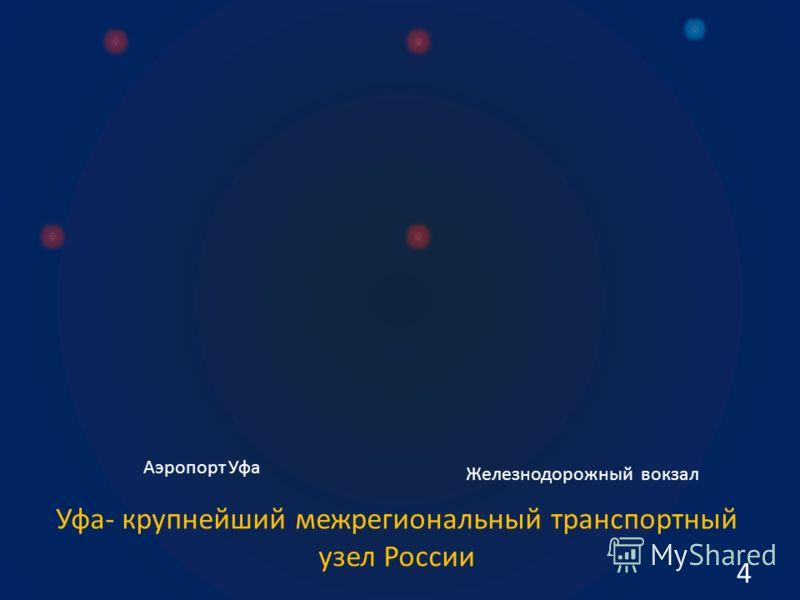 4 Уфа- крупнейший межрегиональный транспортный узел России Аэропорт Уфа Железнодорожный вокзал
