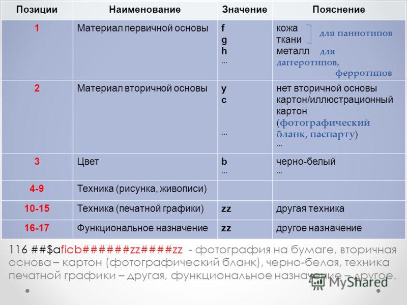 ПозицииНаименованиеЗначениеПояснение 1Материал первичной основыfgh…fgh… кожа ткани для паннотипов металл для даггеротипов, ферротипов 2Материал вторичной основыyс…yс… нет вторичной основы картон/иллюстрационный картон (фотографический бланк, паспарту