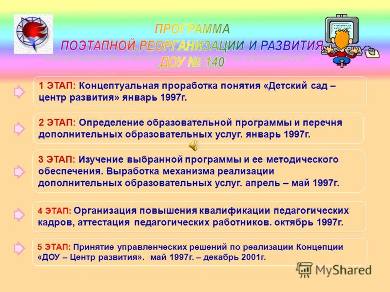В 1994 году детский сад сменил свой вид на 09 марта 1994 года детский сад был передан в управление образования города Кемерово Новый вид ДОУ дал возможность предоставления различных дополнительных услуг. В ДОУ появились такие специалисты как: педагог