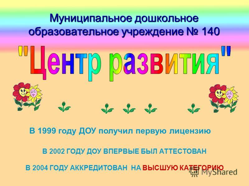 1 ЭТАП: Концептуальная проработка понятия «Детский сад – центр развития» январь 1997г. 2 ЭТАП: Определение образовательной программы и перечня дополнительных образовательных услуг. январь 1997г. 3 ЭТАП: Изучение выбранной программы и ее методического