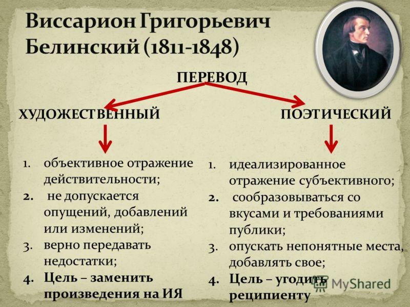 ПЕРЕВОД ХУДОЖЕСТВЕННЫЙПОЭТИЧЕСКИЙ 1.объективное отражение действительности; 2. не допускается опущений, добавлений или изменений; 3.верно передавать недостатки; 4.Цель – заменить произведения на ИЯ 1.идеализированное отражение субъективного; 2. сообр