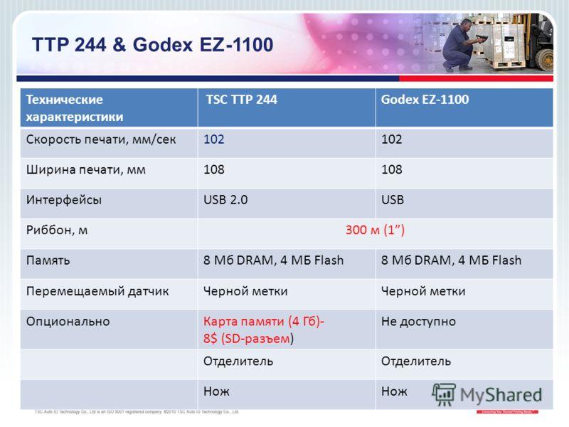 TTP 244 & Godex EZ-1100 Технические характеристики TSC TTP 244Godex EZ-1100 Скорость печати, мм/сек102 Ширина печати, мм108 ИнтерфейсыUSB 2.0USB Риббон, м300 м (1) Память8 Мб DRAM, 4 МБ Flash Перемещаемый датчикЧерной метки ОпциональноКарта памяти (4