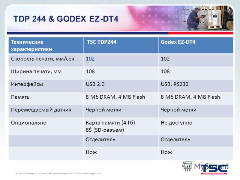 TDP 244 & GODEX EZ-DT4 Технические характеристики TSC TDP244Godex EZ-DT4 Скорость печати, мм/сек102 Ширина печати, мм108 ИнтерфейсыUSB 2.0USB, RS232 Память8 Мб DRAM, 4 МБ Flash Перемещаемый датчикЧерной метки ОпциональноКарта памяти (4 Гб)- 8$ (SD-ра
