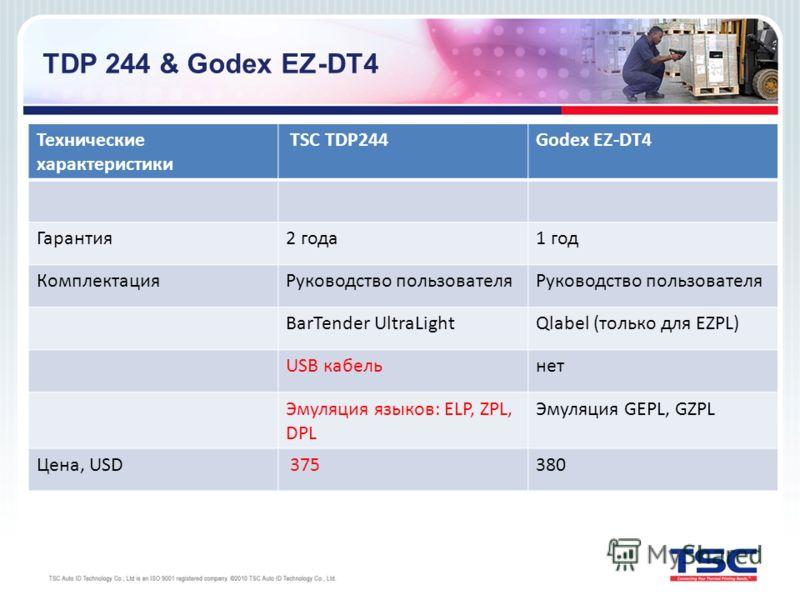 TDP 244 & Godex EZ-DT4 Технические характеристики TSC TDP244Godex EZ-DT4 Гарантия2 года1 год КомплектацияРуководство пользователя BarTender UltraLightQlabel (только для EZPL) USB кабельнет Эмуляция языков: ELP, ZPL, DPL Эмуляция GEPL, GZPL Цена, USD