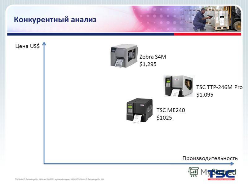 Zebra S4M $1,295 TSC TTP-246M Pro $1,095 Производительность Цена US$ Конкурентный анализ TSC ME240 $1025
